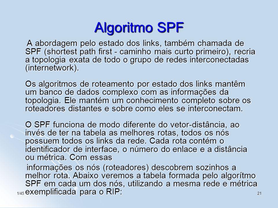 1/4521 Algoritmo SPF A abordagem pelo estado dos links, também chamada de SPF (shortest path first - caminho mais curto primeiro), recria a topologia