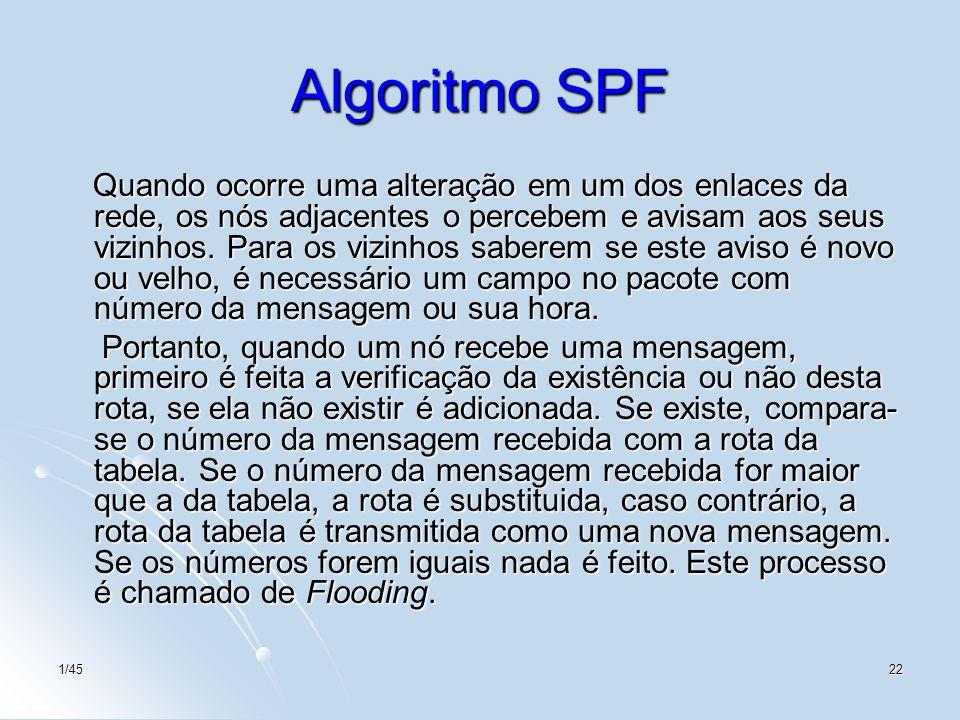 1/4522 Algoritmo SPF Quando ocorre uma alteração em um dos enlaces da rede, os nós adjacentes o percebem e avisam aos seus vizinhos. Para os vizinhos