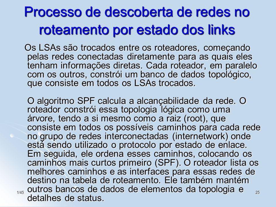 1/4525 Processo de descoberta de redes no roteamento por estado dos links Os LSAs são trocados entre os roteadores, começando pelas redes conectadas d