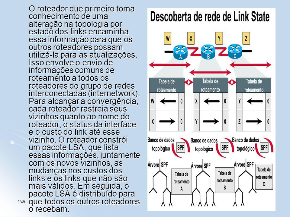 1/4526 O roteador que primeiro toma conhecimento de uma alteração na topologia por estado dos links encaminha essa informação para que os outros rotea