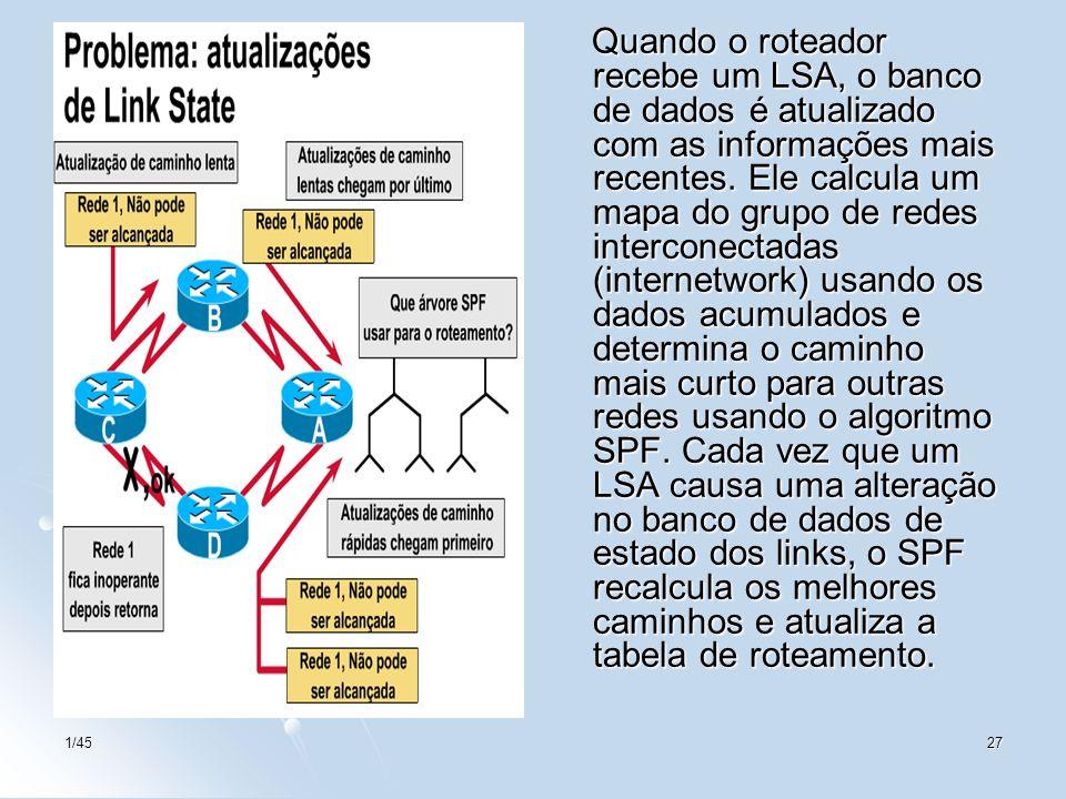 1/4527 Quando o roteador recebe um LSA, o banco de dados é atualizado com as informações mais recentes. Ele calcula um mapa do grupo de redes intercon