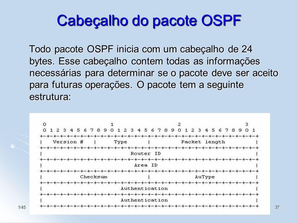 1/4537 Cabeçalho do pacote OSPF Todo pacote OSPF inicia com um cabeçalho de 24 bytes. Esse cabeçalho contem todas as informações necessárias para dete