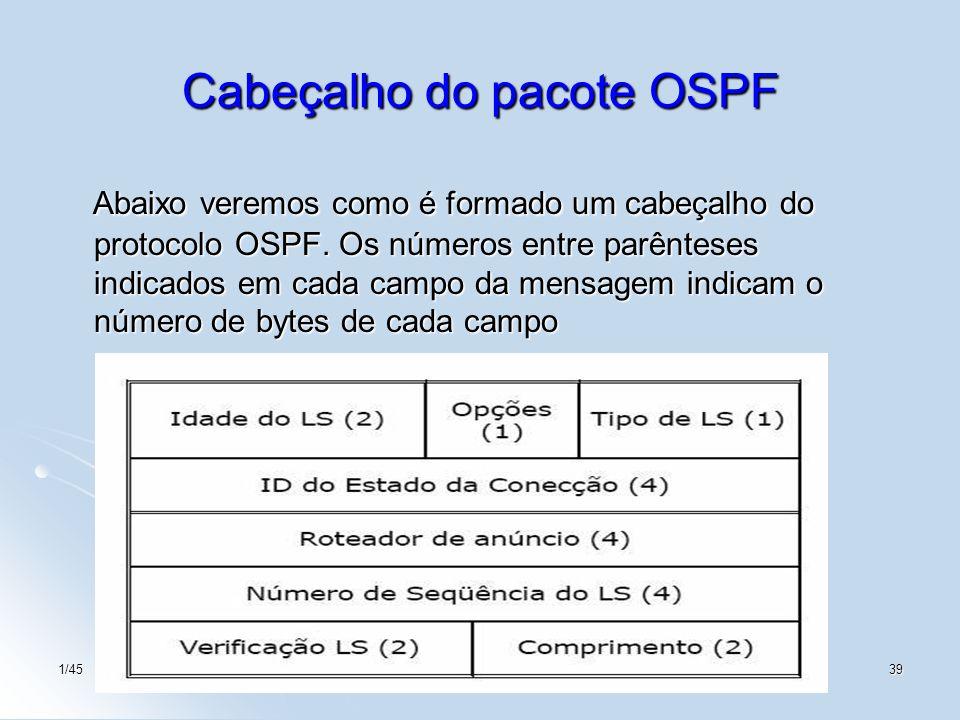 1/4539 Cabeçalho do pacote OSPF Abaixo veremos como é formado um cabeçalho do protocolo OSPF. Os números entre parênteses indicados em cada campo da m