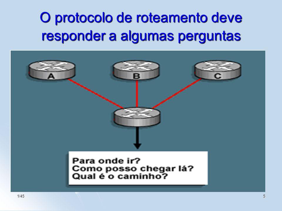 1/455 O protocolo de roteamento deve responder a algumas perguntas