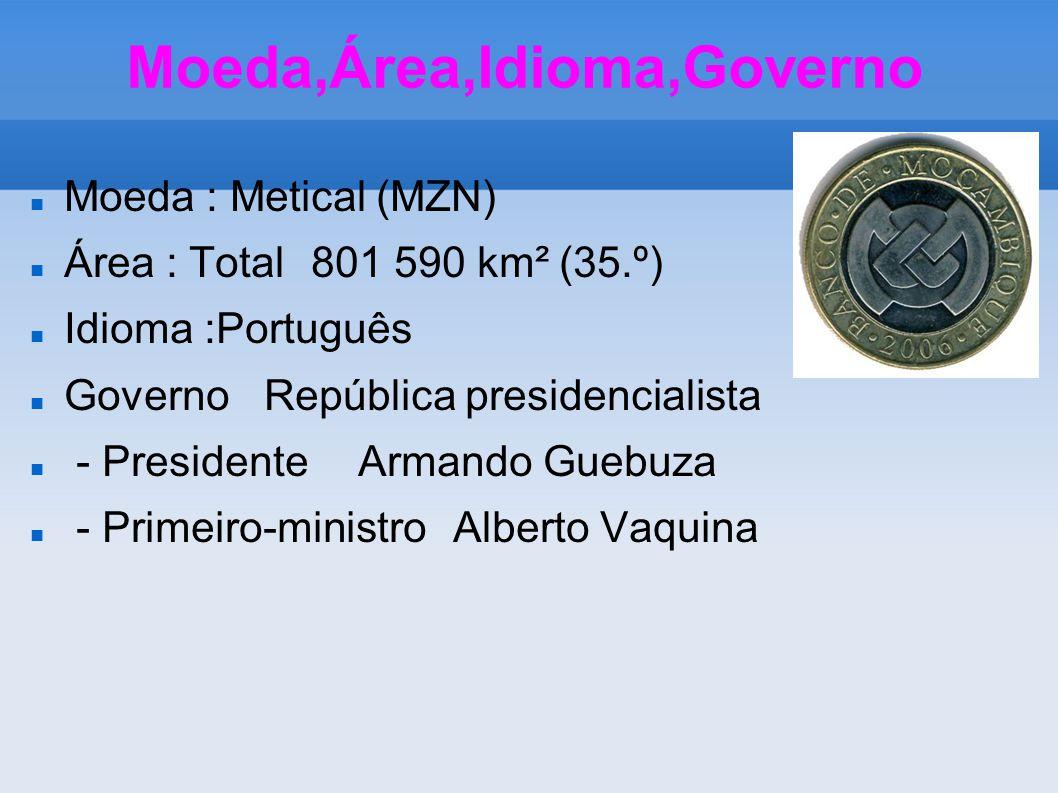 Moeda,Área,Idioma,Governo Moeda : Metical (MZN) Área : Total 801 590 km² (35.º) Idioma :Português Governo República presidencialista - Presidente Arma