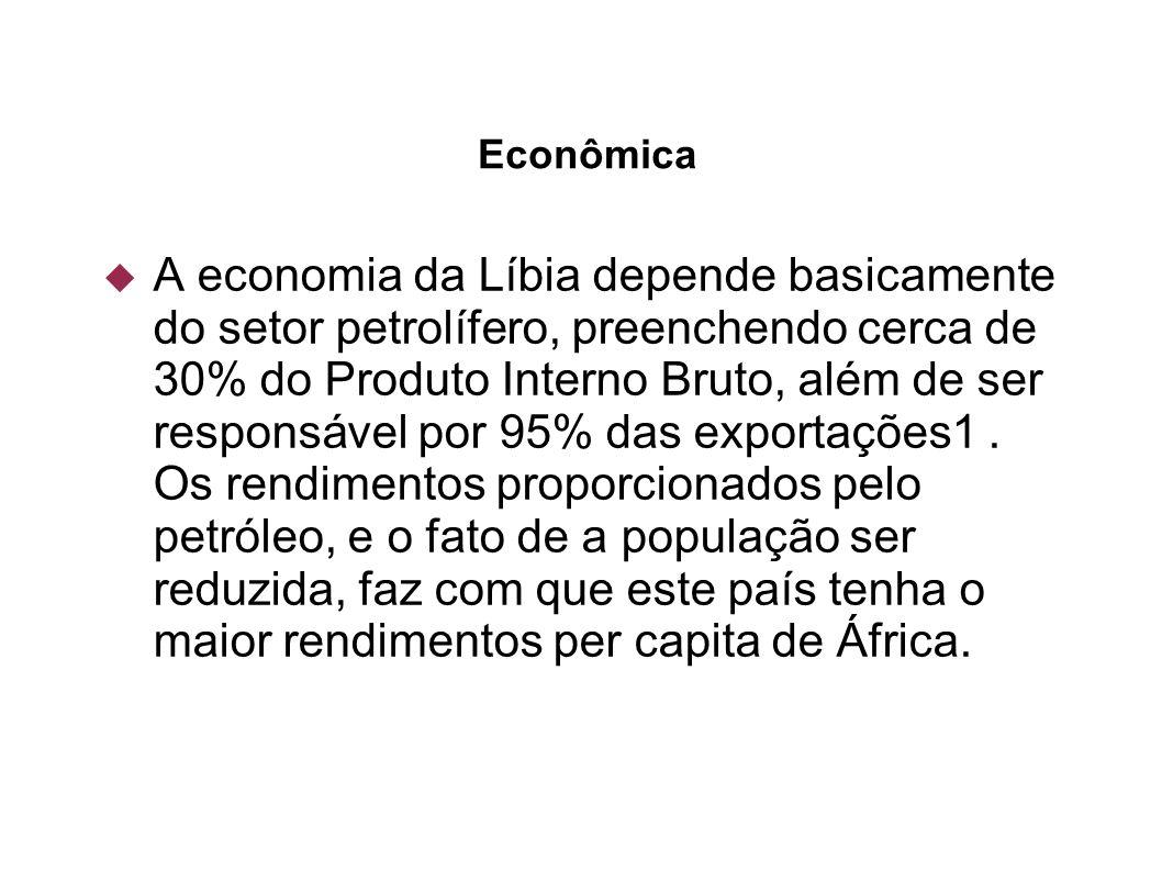 Econômica  A economia da Líbia depende basicamente do setor petrolífero, preenchendo cerca de 30% do Produto Interno Bruto, além de ser responsável p