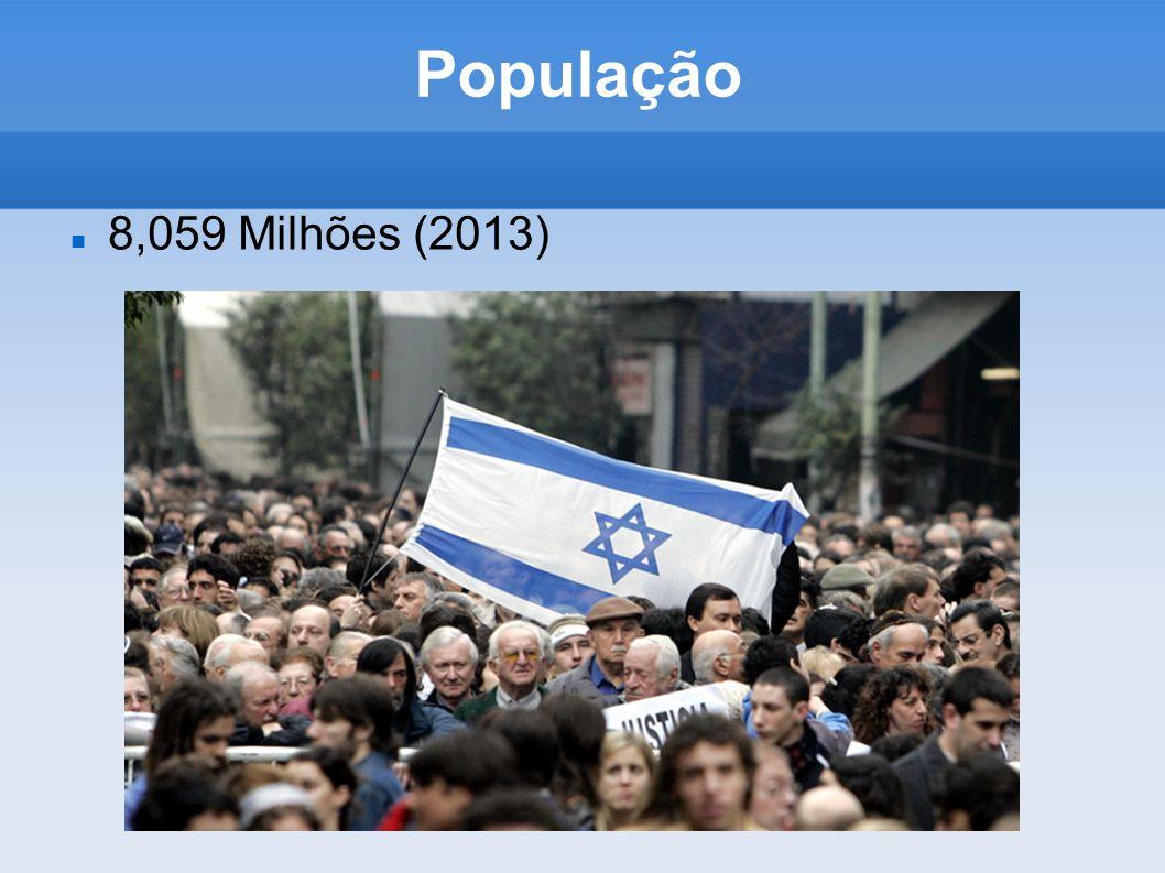 População 8,059 Milhões (2013)