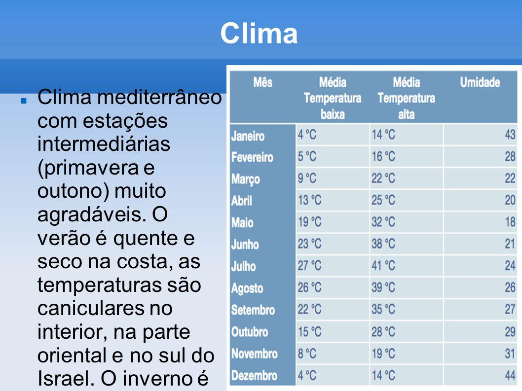 Clima Clima mediterrâneo com estações intermediárias (primavera e outono) muito agradáveis. O verão é quente e seco na costa, as temperaturas são cani