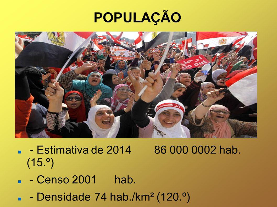 POPULAÇÃO - Estimativa de 2014 86 000 0002 hab. (15.º) - Censo 2001 hab. - Densidade 74 hab./km² (120.º)