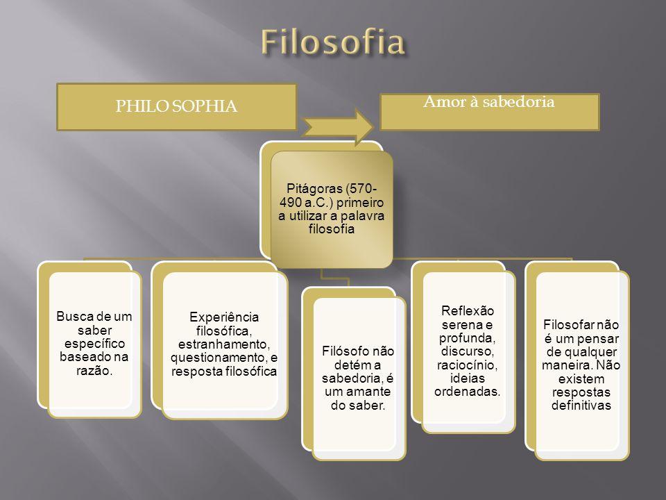 Pitágoras (570- 490 a.C.) primeiro a utilizar a palavra filosofia Busca de um saber específico baseado na razão.