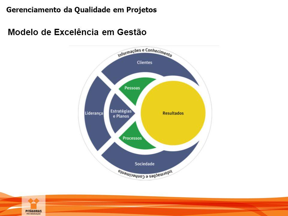 Gerenciamento da Qualidade em Projetos Modelo de Excelência em Gestão