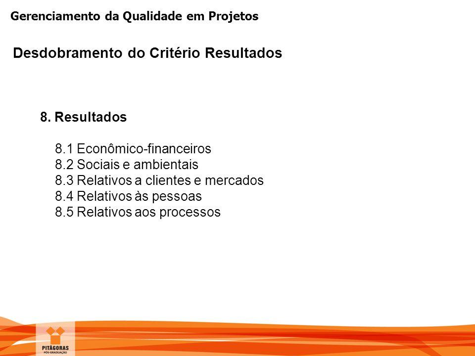 Gerenciamento da Qualidade em Projetos Desdobramento do Critério Resultados 8. Resultados 8.1 Econômico-financeiros 8.2 Sociais e ambientais 8.3 Relat