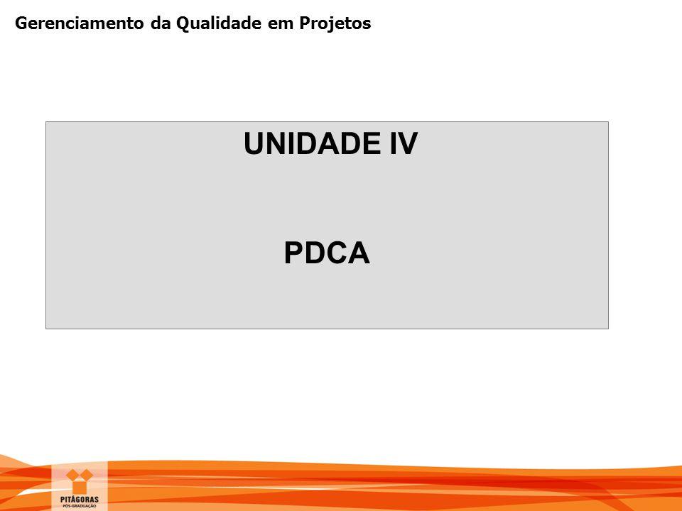 Gerenciamento da Qualidade em Projetos UNIDADE IV PDCA