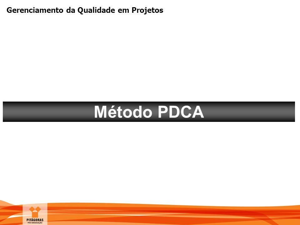 Gerenciamento da Qualidade em Projetos Método PDCA