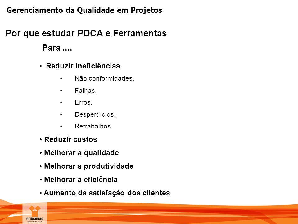 Gerenciamento da Qualidade em Projetos Por que estudar PDCA e Ferramentas Para.... Reduzir ineficiências Não conformidades, Falhas, Erros, Desperdício