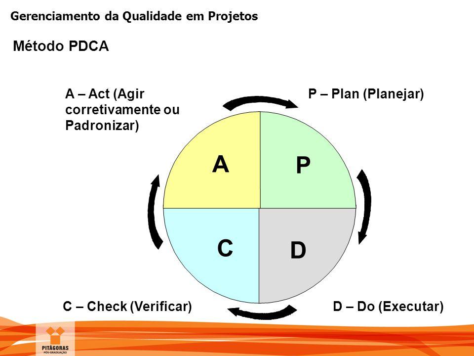 Gerenciamento da Qualidade em Projetos P – Plan (Planejar) D – Do (Executar) C – Check (Verificar) A – Act (Agir corretivamente ou Padronizar) A D C P