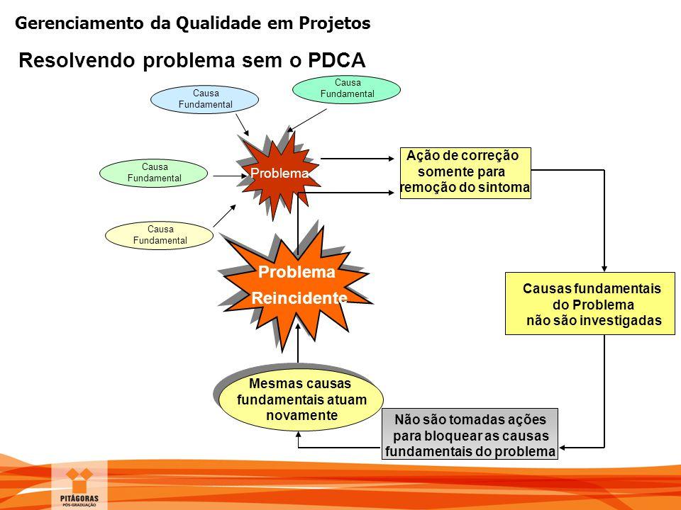 Gerenciamento da Qualidade em Projetos Resolvendo problema sem o PDCA Problema Causa Fundamental Causa Fundamental Causa Fundamental Causa Fundamental