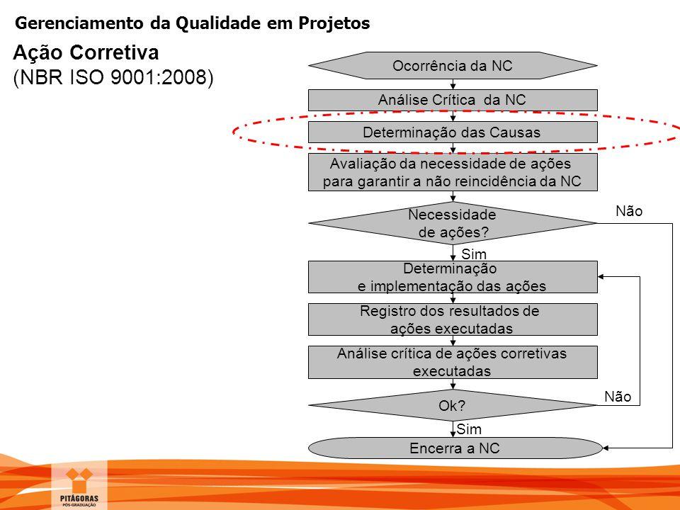 Gerenciamento da Qualidade em Projetos Ocorrência da NC Avaliação da necessidade de ações para garantir a não reincidência da NC Determinação e implem