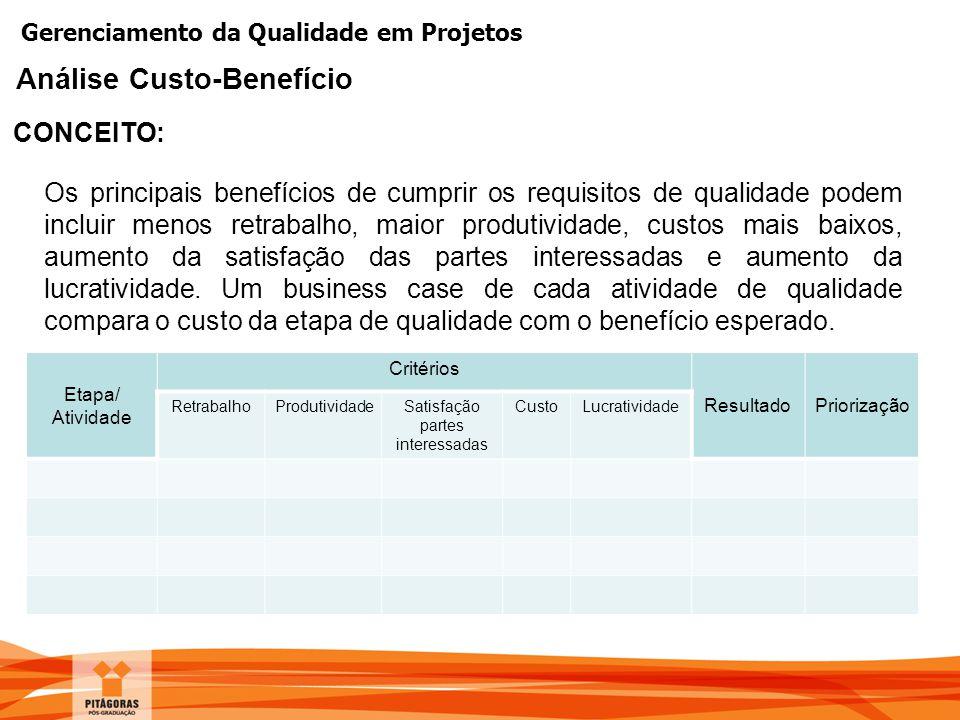 Gerenciamento da Qualidade em Projetos CONCEITO: Análise Custo-Benefício Os principais benefícios de cumprir os requisitos de qualidade podem incluir