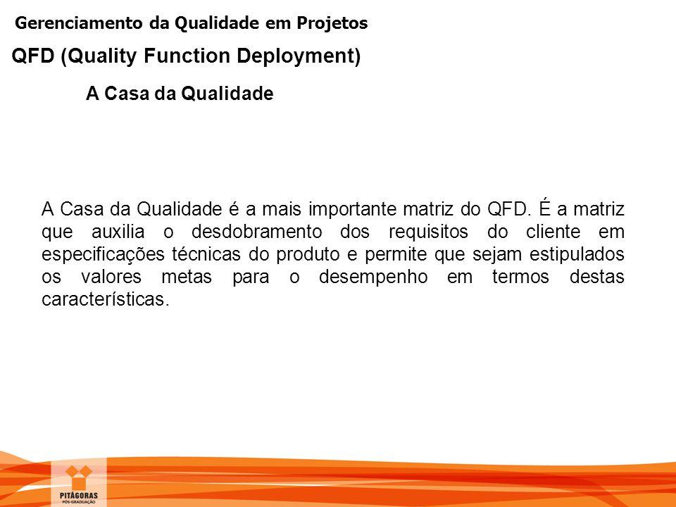 Gerenciamento da Qualidade em Projetos A Casa da Qualidade QFD (Quality Function Deployment) A Casa da Qualidade é a mais importante matriz do QFD. É