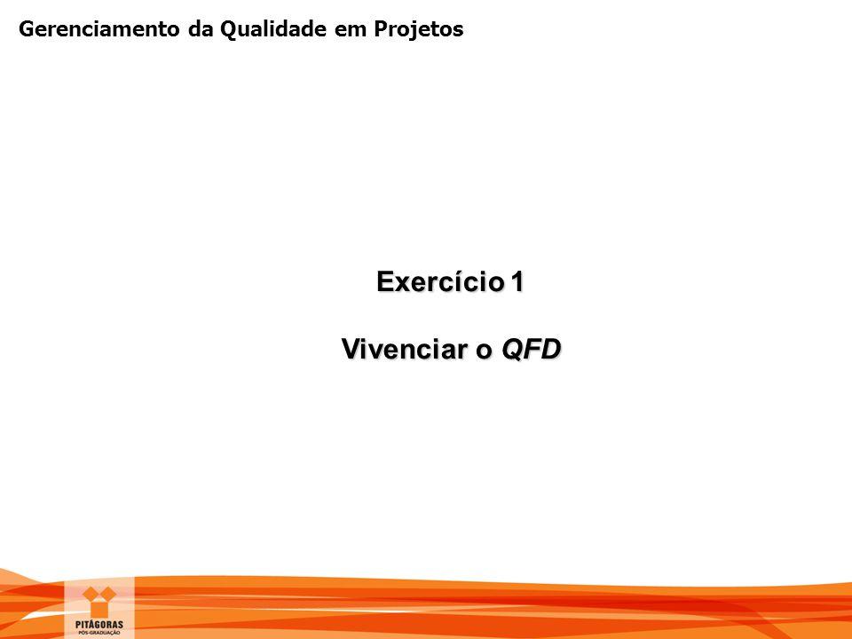 Gerenciamento da Qualidade em Projetos Exercício 1 Vivenciar o QFD