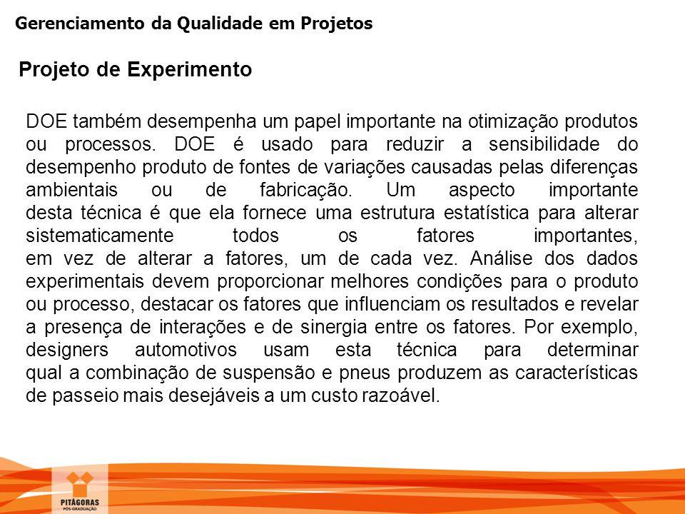 Gerenciamento da Qualidade em Projetos DOE também desempenha um papel importante na otimização produtos ou processos. DOE é usado para reduzir a sensi