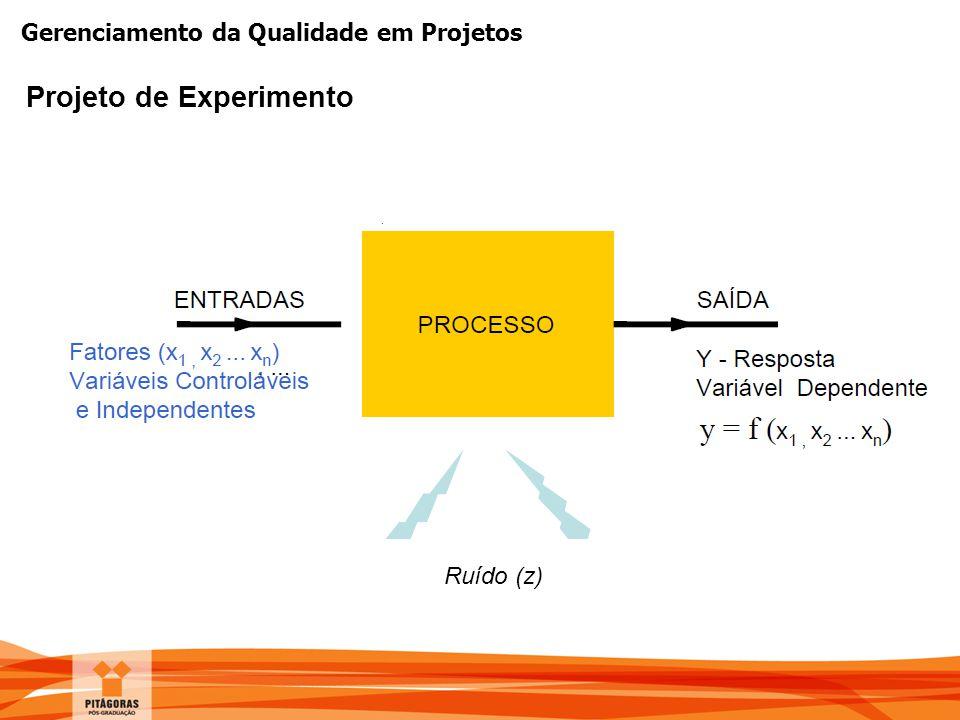 Gerenciamento da Qualidade em Projetos Ruído (z) Projeto de Experimento