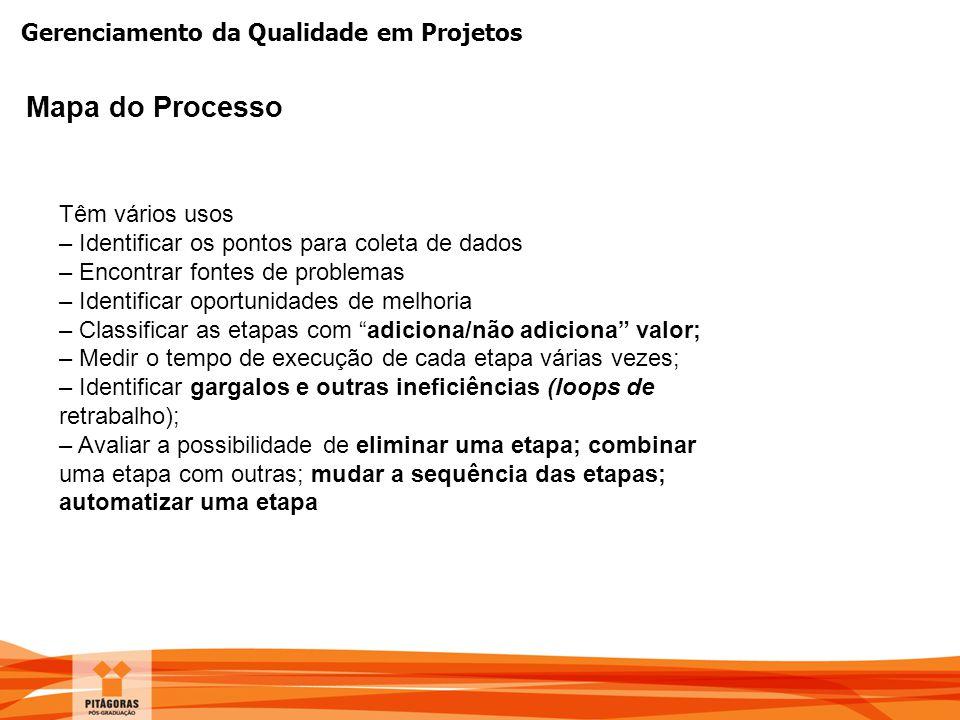 Gerenciamento da Qualidade em Projetos Mapa do Processo Têm vários usos – Identificar os pontos para coleta de dados – Encontrar fontes de problemas –