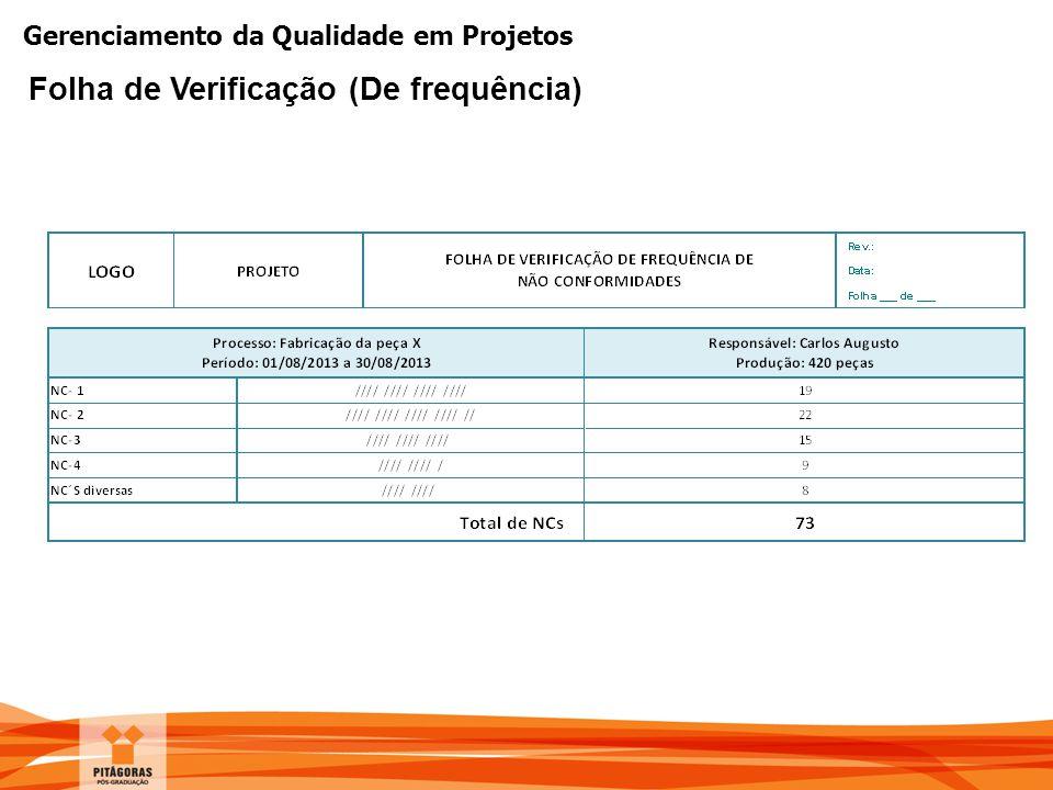 Gerenciamento da Qualidade em Projetos Folha de Verificação (De frequência)