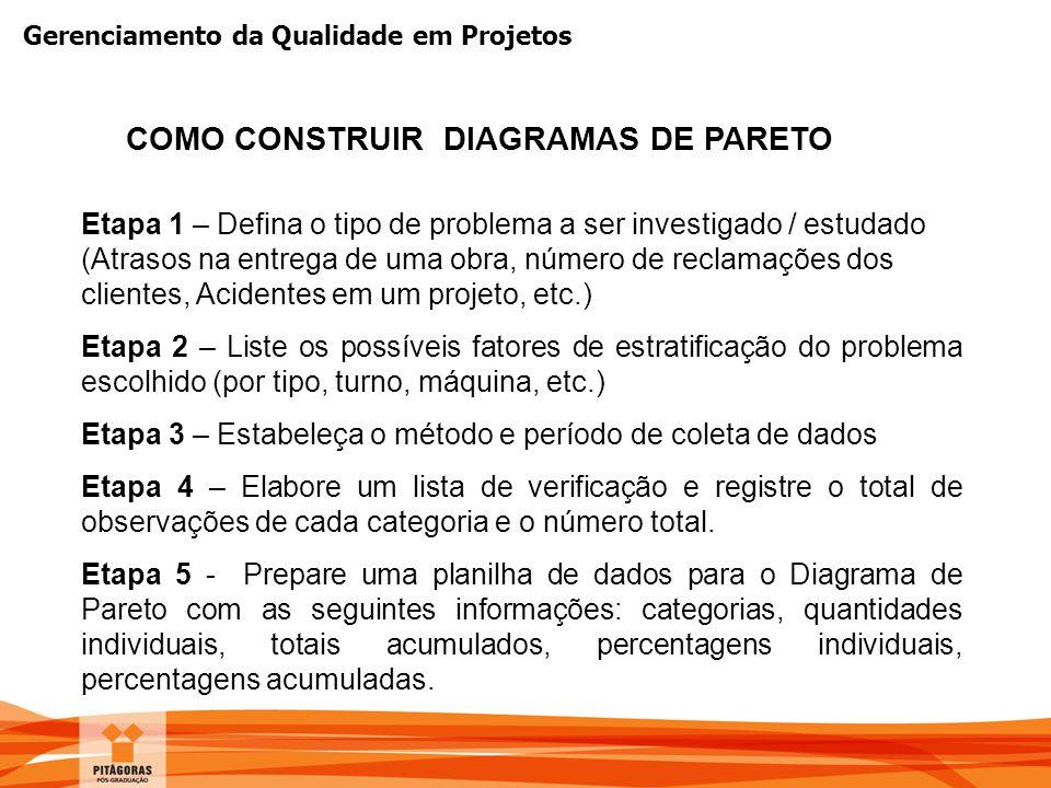 Gerenciamento da Qualidade em Projetos COMO CONSTRUIR DIAGRAMAS DE PARETO Etapa 1 – Defina o tipo de problema a ser investigado / estudado (Atrasos na