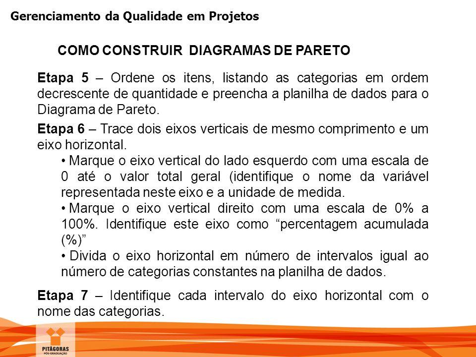 Gerenciamento da Qualidade em Projetos COMO CONSTRUIR DIAGRAMAS DE PARETO Etapa 5 – Ordene os itens, listando as categorias em ordem decrescente de qu