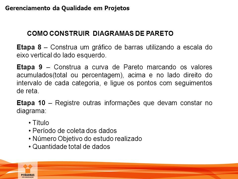 Gerenciamento da Qualidade em Projetos COMO CONSTRUIR DIAGRAMAS DE PARETO Etapa 8 – Construa um gráfico de barras utilizando a escala do eixo vertical