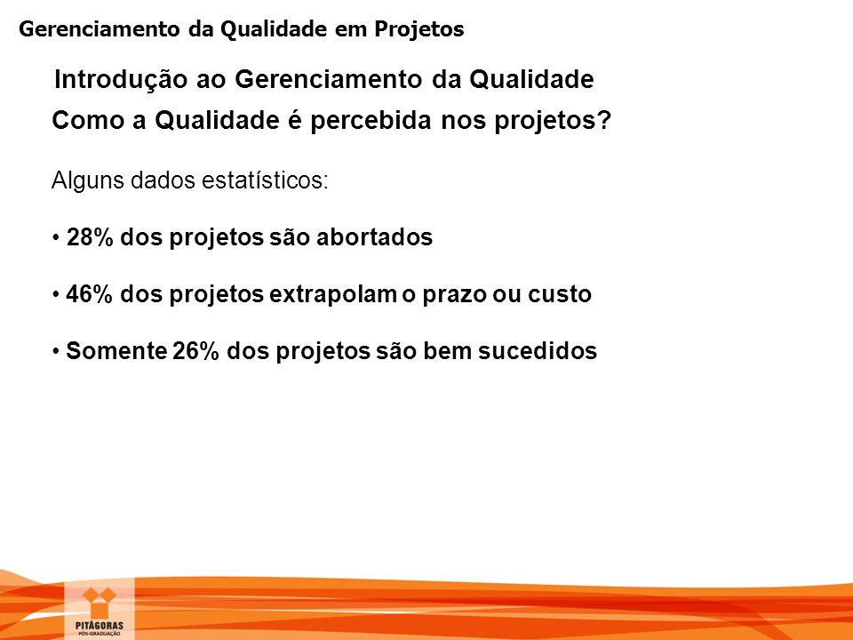 Gerenciamento da Qualidade em Projetos Como a Qualidade é percebida nos projetos? Alguns dados estatísticos: 28% dos projetos são abortados 46% dos pr