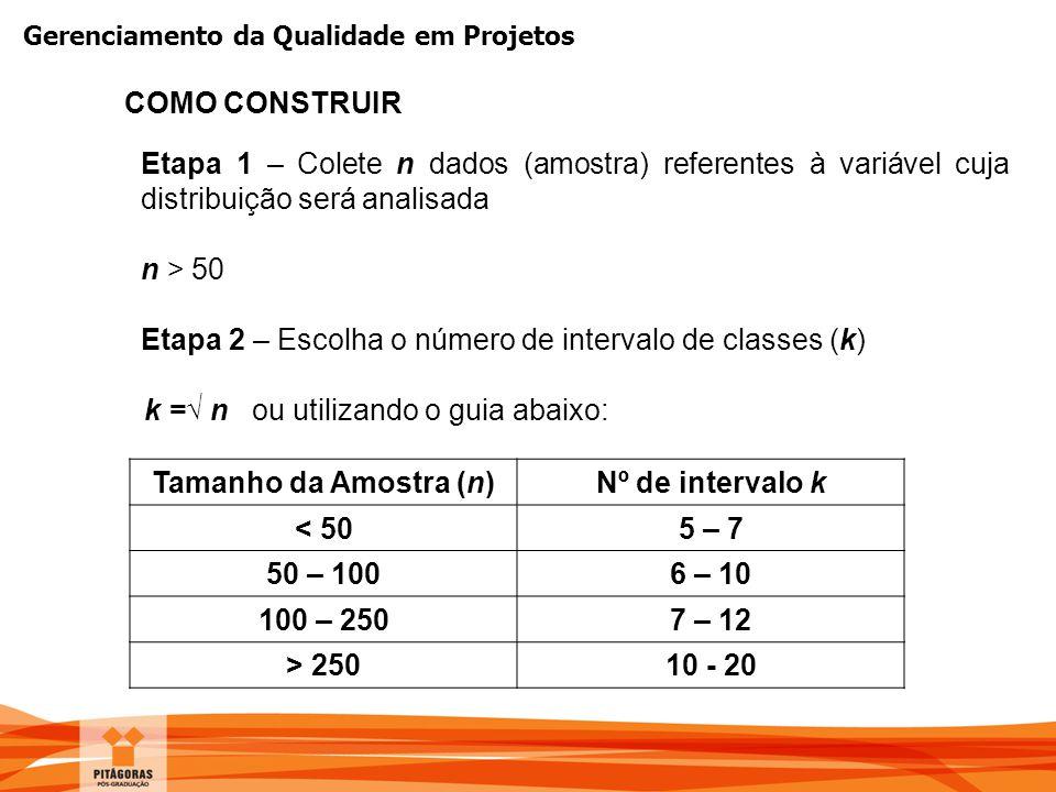 Gerenciamento da Qualidade em Projetos COMO CONSTRUIR Etapa 1 – Colete n dados (amostra) referentes à variável cuja distribuição será analisada n > 50