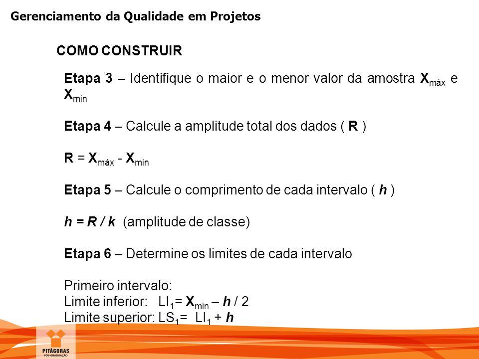 Gerenciamento da Qualidade em Projetos COMO CONSTRUIR Etapa 3 – Identifique o maior e o menor valor da amostra X máx e X min Etapa 4 – Calcule a ampli