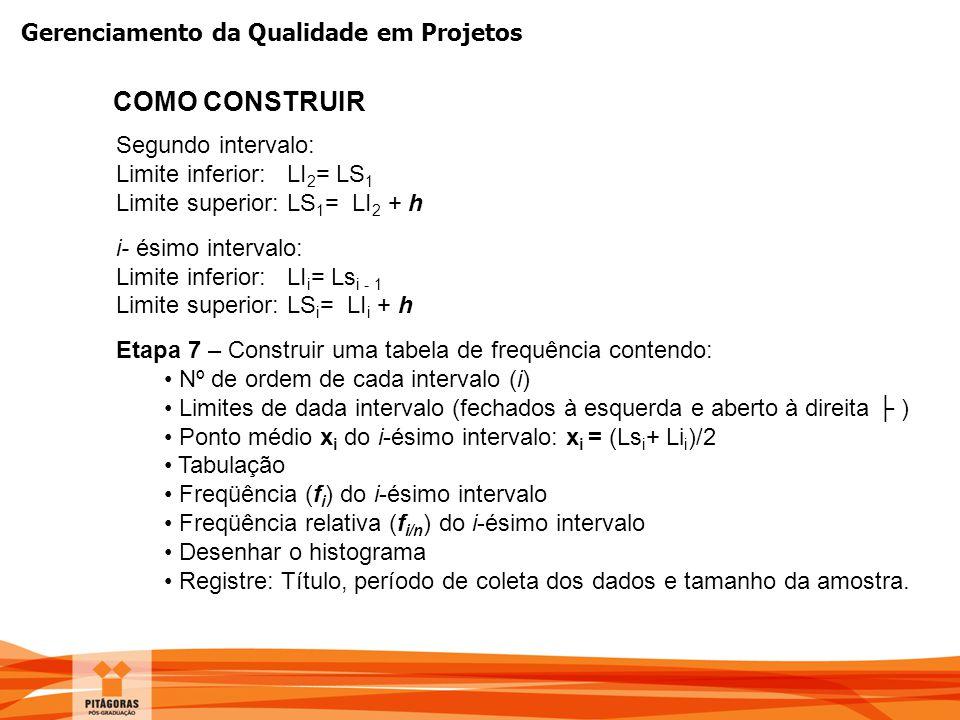 Gerenciamento da Qualidade em Projetos COMO CONSTRUIR Segundo intervalo: Limite inferior: LI 2 = LS 1 Limite superior: LS 1 = LI 2 + h i- ésimo interv