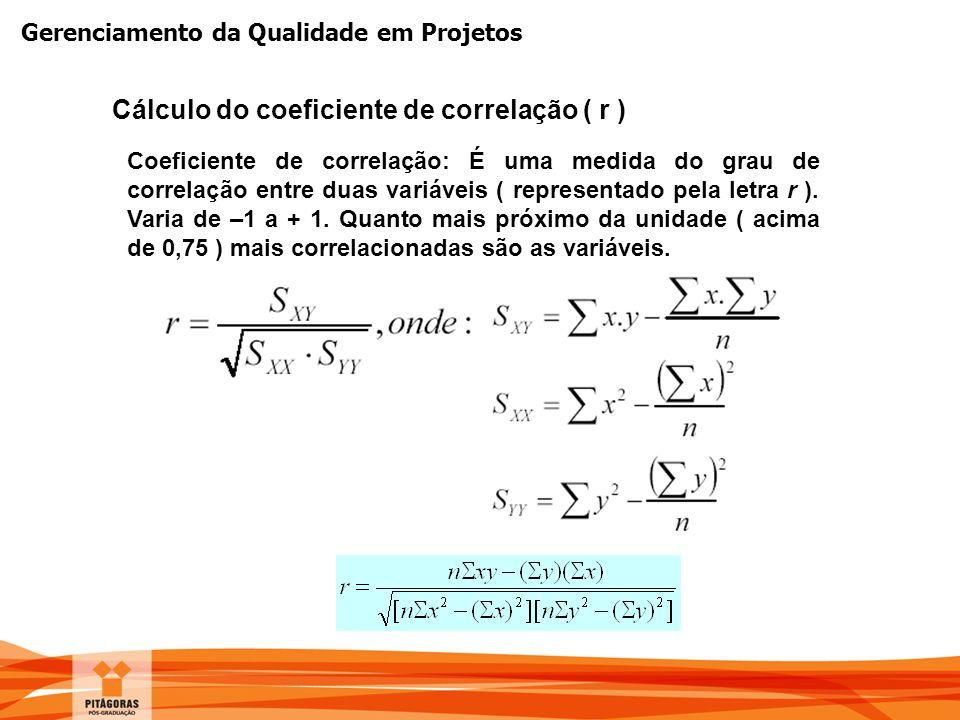 Gerenciamento da Qualidade em Projetos Cálculo do coeficiente de correlação ( r ) Coeficiente de correlação: É uma medida do grau de correlação entre