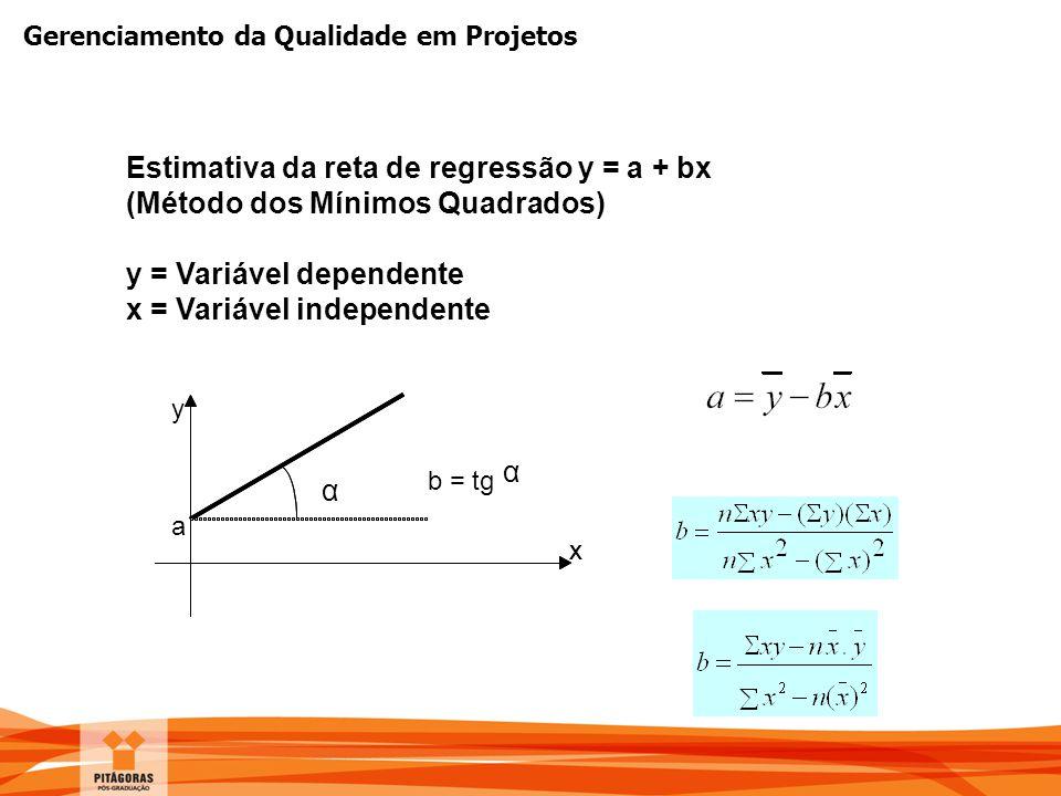 Gerenciamento da Qualidade em Projetos Estimativa da reta de regressão y = a + bx (Método dos Mínimos Quadrados) y = Variável dependente x = Variável