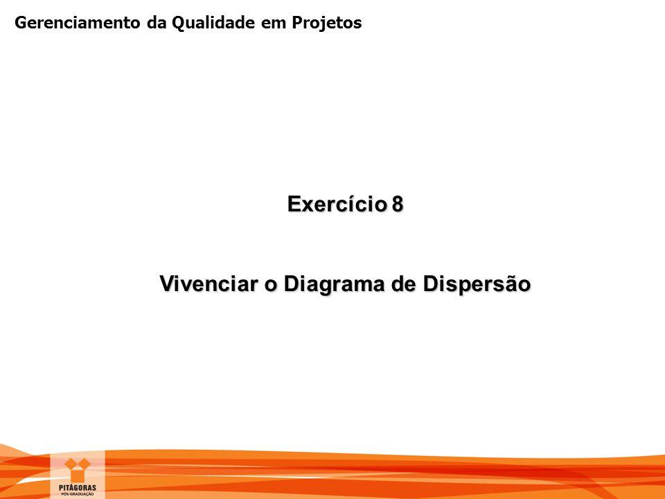 Gerenciamento da Qualidade em Projetos Exercício 8 Vivenciar o Diagrama de Dispersão