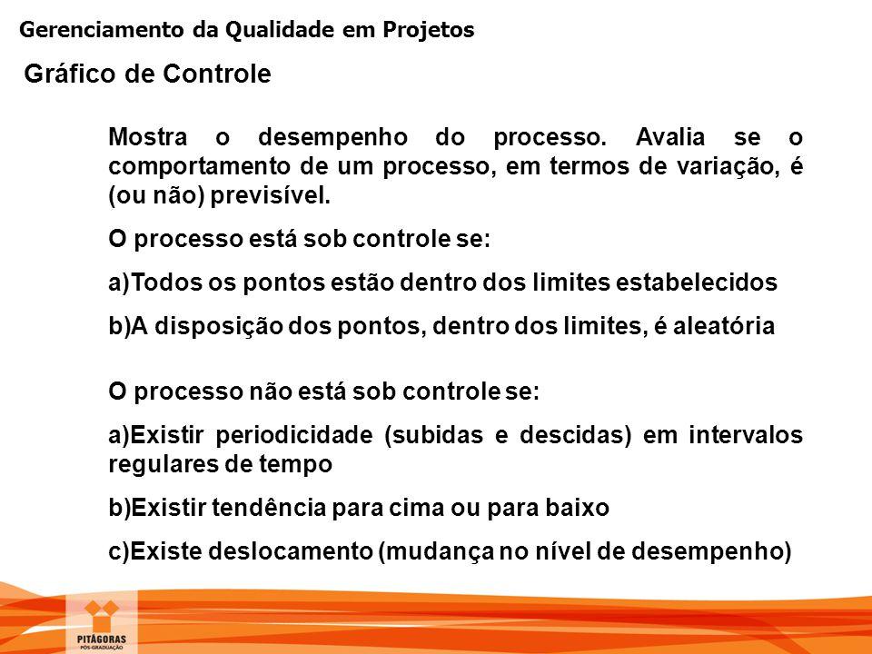 Gerenciamento da Qualidade em Projetos Mostra o desempenho do processo. Avalia se o comportamento de um processo, em termos de variação, é (ou não) pr