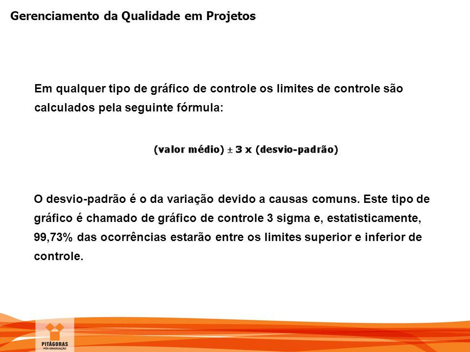 Gerenciamento da Qualidade em Projetos Em qualquer tipo de gráfico de controle os limites de controle são calculados pela seguinte fórmula: O desvio-p