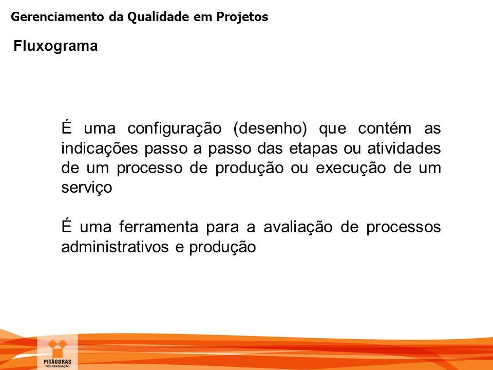 Gerenciamento da Qualidade em Projetos É uma configuração (desenho) que contém as indicações passo a passo das etapas ou atividades de um processo de