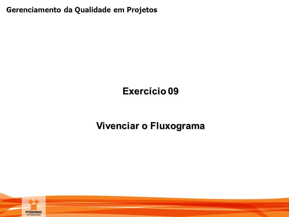 Gerenciamento da Qualidade em Projetos Exercício 09 Vivenciar o Fluxograma