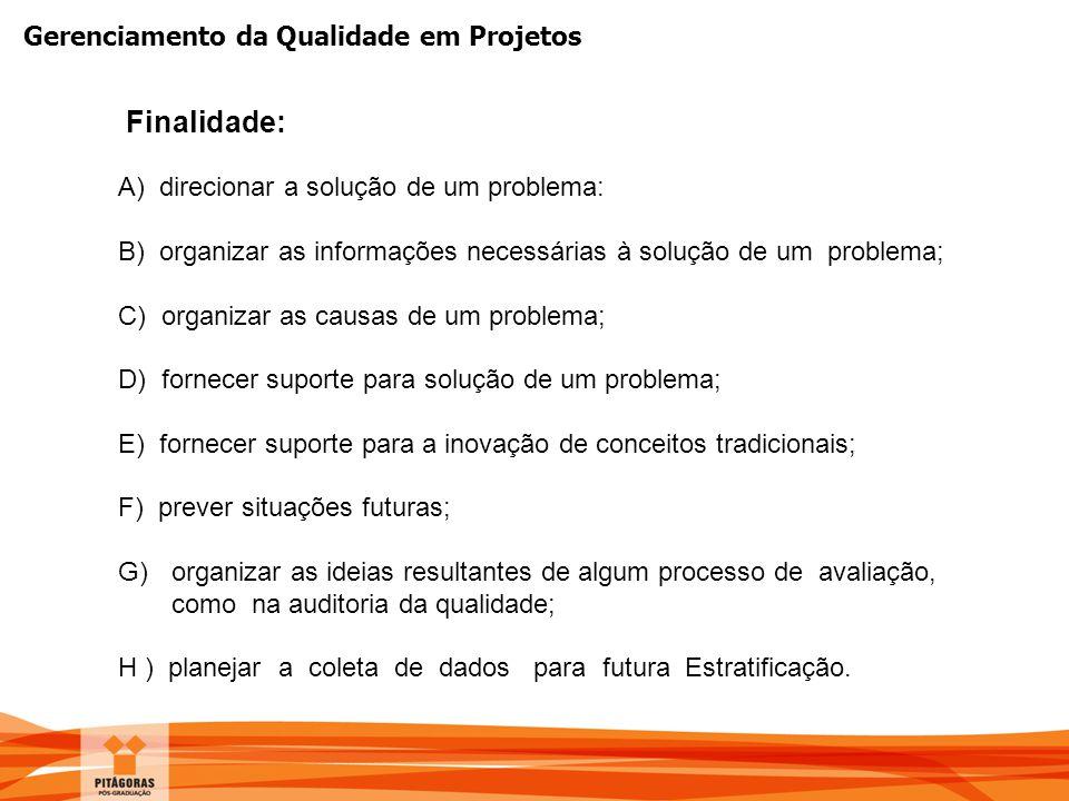 Gerenciamento da Qualidade em Projetos Finalidade: A) direcionar a solução de um problema: B) organizar as informações necessárias à solução de um pro