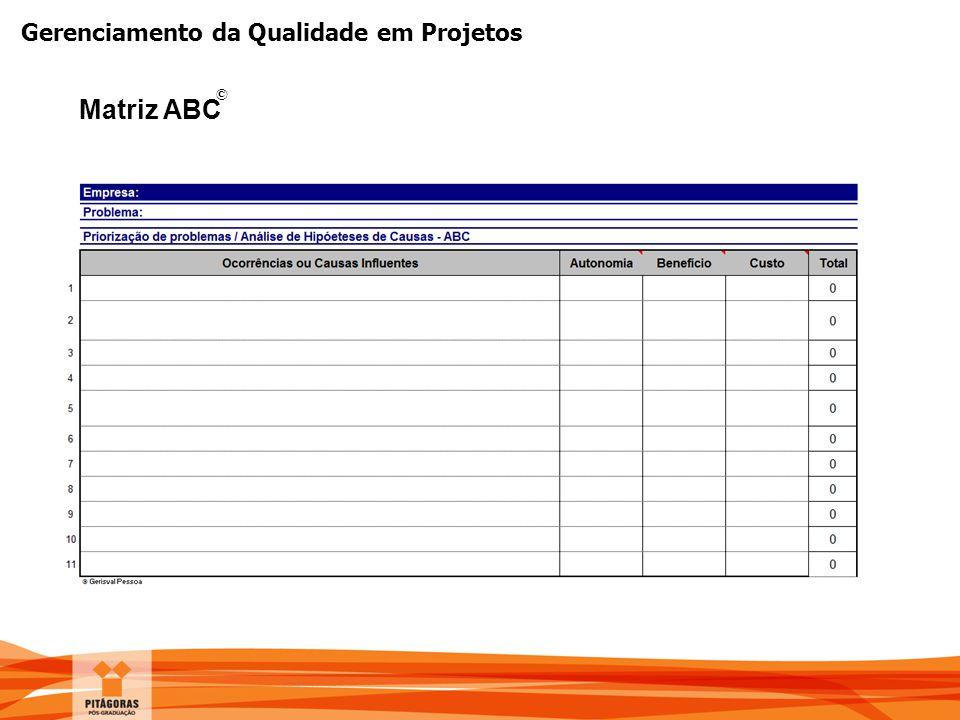 Gerenciamento da Qualidade em Projetos Matriz ABC ©