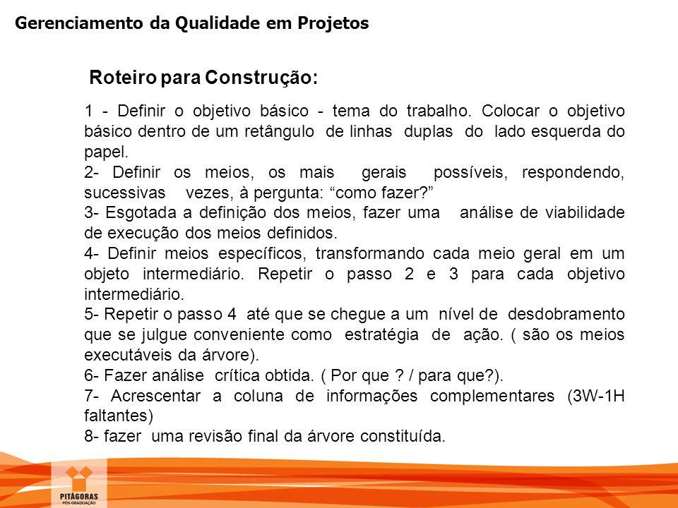 Gerenciamento da Qualidade em Projetos Roteiro para Construção: 1 - Definir o objetivo básico - tema do trabalho. Colocar o objetivo básico dentro de