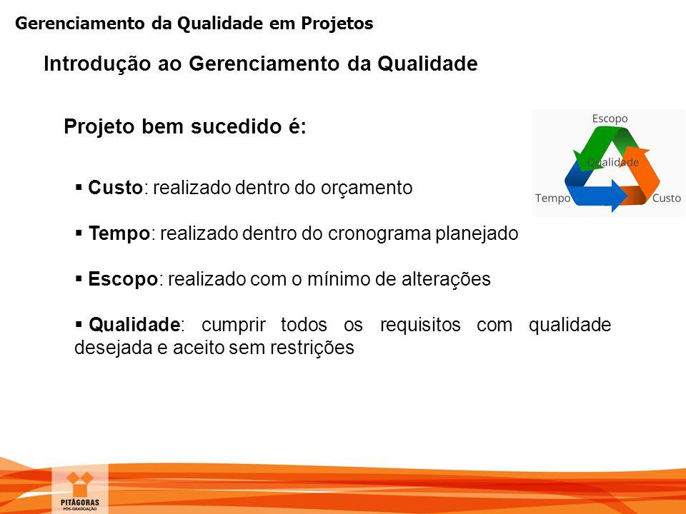 Gerenciamento da Qualidade em Projetos Projeto bem sucedido é:  Custo: realizado dentro do orçamento  Tempo: realizado dentro do cronograma planejad