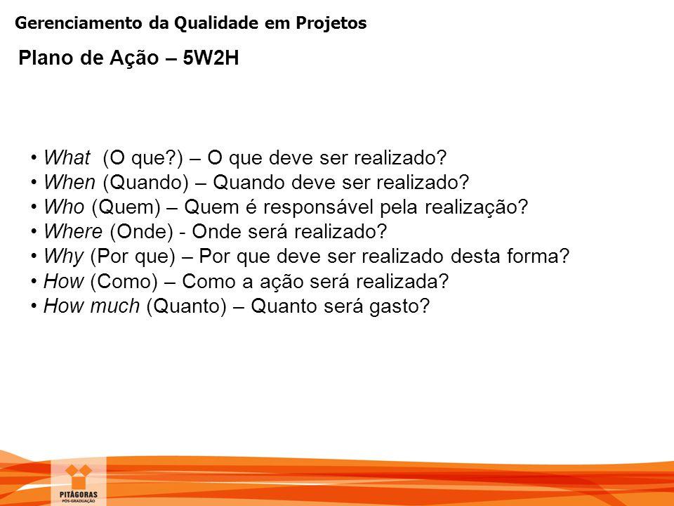 Gerenciamento da Qualidade em Projetos Plano de Ação – 5W2H What (O que?) – O que deve ser realizado? When (Quando) – Quando deve ser realizado? Who (