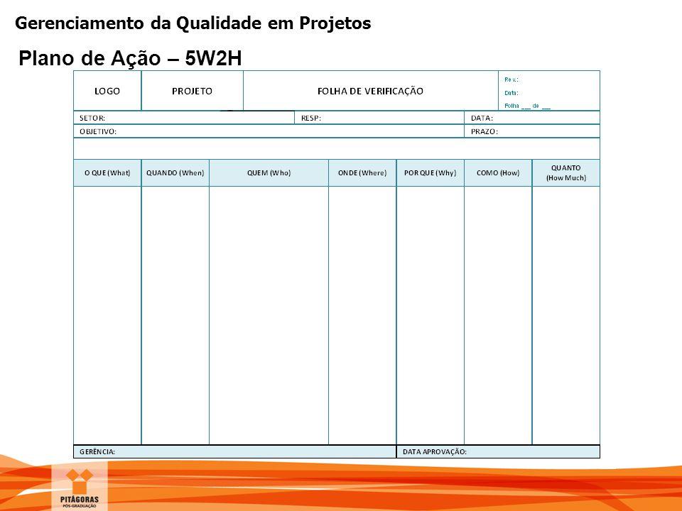 Gerenciamento da Qualidade em Projetos Plano de Ação – 5W2H