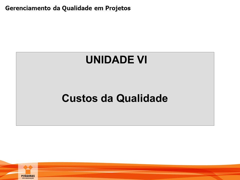 Gerenciamento da Qualidade em Projetos UNIDADE VI Custos da Qualidade
